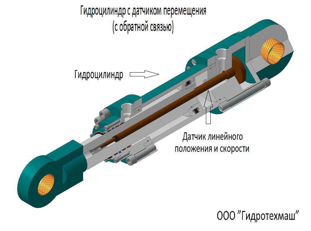 Гидроцилиндр с датчиком линейного перемещения